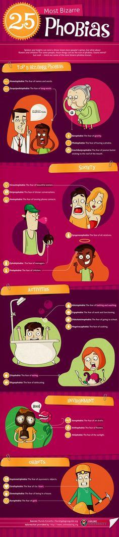 The 25 most bizarre phobias