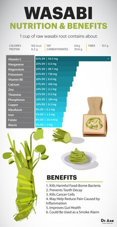 Wasabi nutrition and benefits - Dr. Axe http://www.draxe.com #health #holistic #natural