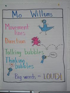 do you notice in Mo Willems books? I LOVE Mo Willems' books! He rocks!What do you notice in Mo Willems books? I LOVE Mo Willems' books! He rocks! Kindergarten Writing, Teaching Writing, Teaching Ideas, Teaching Spanish, Kindergarten Classroom, Visual Literacy, Reading Workshop, Writer Workshop, Readers Workshop