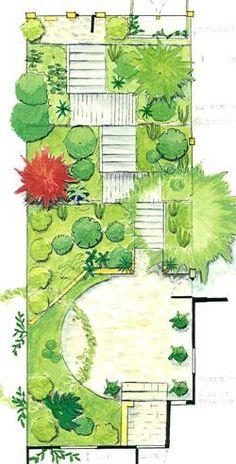 Garden Design North Wales | Garden Design Llandudno