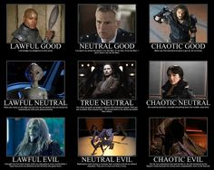 Stargate Alignment Chart by 4thehorde on DeviantArt