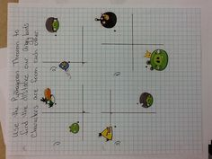 Finding the distance between Angry Bird Characters. Pythagorean Theorem