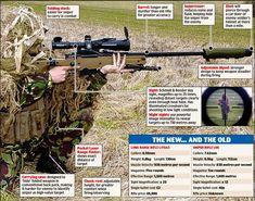 the new sniper rifle - Google Search