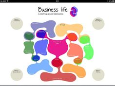 Business Life model   www.businesslifemodel.com