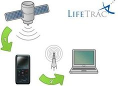 Product Review: The LifeTrac Mobile Protector from SecuraTrac (read about this new device at www.theseniorlist.com)