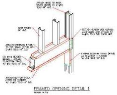 Metal Framing Diagram Wall Framing Metal Stud Construction Offering Accurate Steel Joist Details Steel Stud Detailing At Low Extreme How To Metal Stud Construction Offering Accurate Steel Joist Details Steel Frame Construction, Construction Materials, Metal Stud Framing, Japanese Joinery, Steel Frame House, Joinery Details, Steel Detail, Steel Buildings, Steel Structure