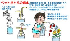 ペットボトルの噴水