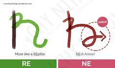 [Archived] Easy Hiragana Mastery Guide: Part 1 – Crunchy Nihongo! Japanese Grammar, Japanese Phrases, Japanese Words, Study Japanese, Japanese Culture, Japanese Language Learning, Learning Japanese, Chinese Language, Korean Language