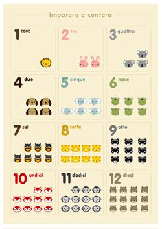 Learn to count animal in French / German / Spanish / Italian / English / Japanese 8x10 on A4 art print