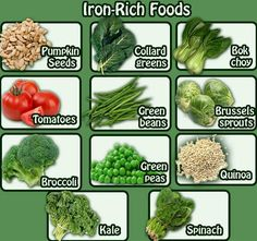 Iron-Rich Foods For Our Lovely Bodies :)