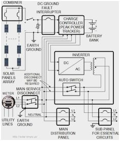 image result for solar pv power plant single line diagram tomdiagrama de circuito del inversor de conexión a red solar diagrama admirable de cableado del panel solar