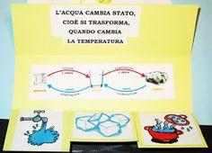 Ancora un lapbook: l'ultimo preparato per l'esame di Camilla.   Questa volta, di scienze, con argomento uno dei quattro elementi, l'acq... Montessori, Camilla, Language, Coding, School, Books, Environment, Asperger, Science