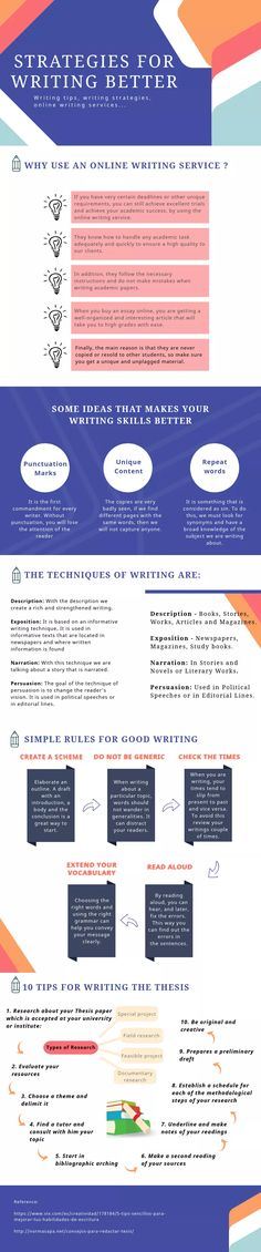 Tips For Writing A Thesis With Clarity And Precision It is convenient to remember that the objective of the academic writing is to present the results of your research, the analysis of the results and your conclusions in a persuasive way to your readers. Academic Writing, Writing Tips, Thesis Writing, Last Exam, Administrative Work, Complex Sentences, Common Myths, Term Paper, Simple Rules