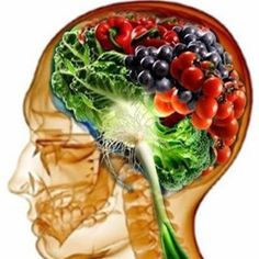 Foods To Build Your Brain  http://www.luluhypermarket.com/GoodLife/foods-to-build-your-brain-zzfodh62.html
