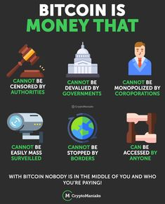 Investing In Cryptocurrency, Bitcoin Cryptocurrency, Budget Organization, Money Talks, Investing Money, Financial Literacy, Data Science, List, Money Management