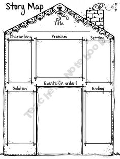A free story map graphic organizer. Reading Strategies, Reading Activities, Teaching Reading, Classroom Activities, Reading Comprehension, Physics Classroom, Reading Tips, Close Reading, Educational Activities