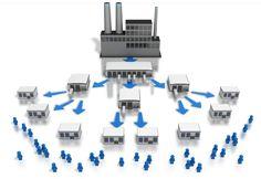 se refiere a los medios de distribución o canales adecuados por lo cuales el cliente podrá tener acceso a los productos que se ofrecen.
