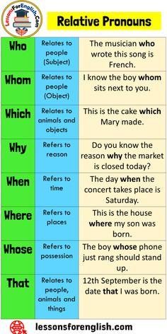 Pronoun Examples Sentences, Basic English Sentences, English Grammar Rules, English Speaking Skills, Teaching English Grammar, English Writing Skills, Grammar And Vocabulary, English Vocabulary Words, English Language Learning