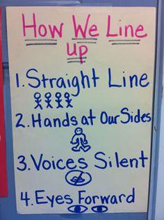 Line Up procedure