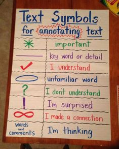 """""""Text Symbols for Annotating Text"""" (anchor chart) Close Reading Strategies, Comprehension Strategies, Teaching Strategies, Reading Comprehension, Avid Strategies, Close Reading Activities, Ela Anchor Charts, Reading Anchor Charts, Metacognition Anchor Charts"""