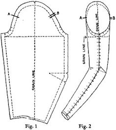 The Perfect Sleeve - from The Naked Seamstress