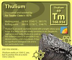 #periodictableofelements #periodictable #thulium