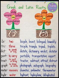 Anchor your students' understanding of Greek and Latin roots with this anchor chart!
