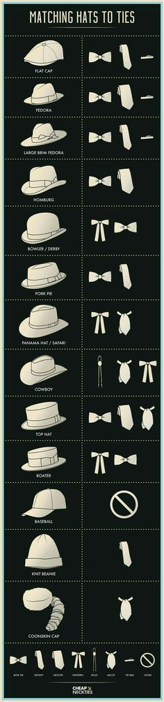 Fashion infographic : An infographic guide for matching different hat styles to men's neckwear. Fashion infographic & data visualisation An infographic guide for matching different hat styles to men's neckwear. Infographic Description An infogr Different Hat Styles, Fashion Infographic, Mode Man, Style Masculin, Adidas Shoes Women, Sharp Dressed Man, Well Dressed, Men Style Tips, Tie Knots