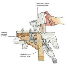 finewoodworkingmagazineTapers on the Miter Saw⠀ by Rob Cairns, Nevada City, CA The short tapers on the bottom of legs are awkward to cut with a tapering jig on the tablesaw, which is designed for longer, 2° or 3° tapers. I solved the problem by making a jig to cut them on my miter saw. The miter adjustment on the saw made it easy to get the correct angle for the tapers. Made from 3/4-in.-thick plywood, the taper jig is essentially a right-angle brace with holes cut on both sides for clamps.
