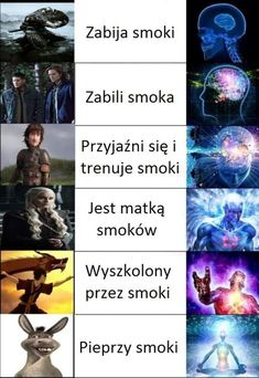 Read from the story MEMY ( ͡° ͜ʖ ͡°) 3 & czarny humor by lejdih (KOTEŁEG) with reads. Best Memes, Dankest Memes, Wtf Funny, Funny Jokes, Funny Images, Funny Pictures, Polish Memes, Weekend Humor, Reaction Pictures