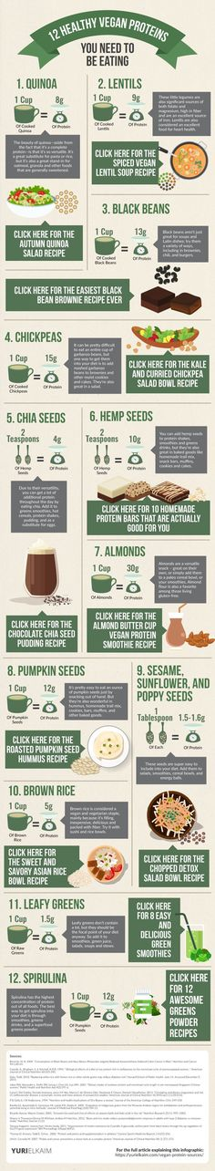 Even if you re not vegan these 12 non-meat protein sources are the best of the best - and should be in your diet Check them out along with the recipes Yuri Elkaim Vegan Foods, Vegan Vegetarian, Vegan Recipes, Locarb Recipes, Parmesan Recipes, Atkins Recipes, Beef Recipes, Protein Recipes, Vegan Meals