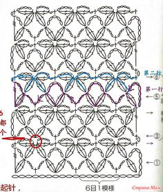 If you looking for a great border for either your crochet or knitting project, check this interesting pattern out. When you see the tutorial you will see that you will use both the knitting needle and crochet hook to work on the the wavy border. Crochet Stitches Chart, Crochet Symbols, Crochet Diagram, Crochet Motif, Crochet Designs, Crochet Lace, Crochet Hooks, Crochet Flower Tutorial, Crochet Flowers