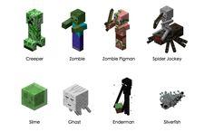 Minecraft Parents Guide