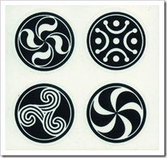 ¿Cómo funcionan los símbolos?
