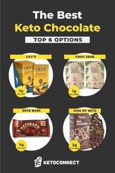 The Best Keto Chocolate! Products & Recipes - KetoConnect Dark Chocolate Brands, Organic Chocolate, Chocolate Mug Cakes, Chocolate Chip Cookie Dough, Keto Chocolate Recipe, Chocolate Topping, Low Carb Chocolate, Sugar Free Chocolate, Low Carb Doughnuts