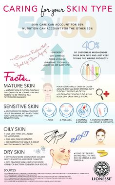 Infographic to learn more about your skin and how to deal with it. -- Check out this great article. #ILoveCats