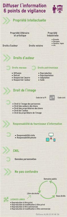 Blog - Éditions Klog #infographie