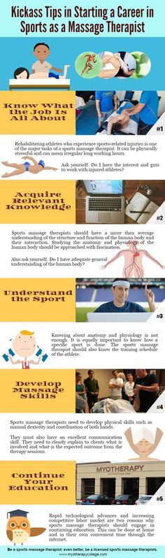 Yet specializing in sports massage therapy is not simply a matter of jumping on the bandwagon. There are factors one should seriously consider. Check out this important kickass tips in infogrpahic: Sports Massage, Anatomy And Physiology, Massage Therapy, Factors, Infographics, Utah, Acting, College, Train