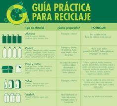 Guía Práctica para el Reciclaje