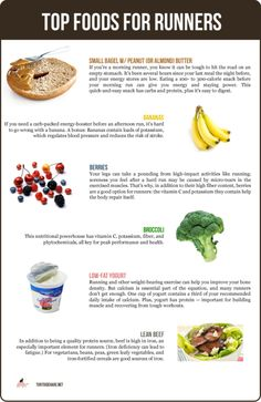 Great snack ideas for before or after a workout.
