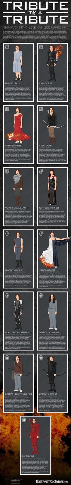"""Tribute to a Tribute: The Evolution of Katniss Everdeen [Infographic] Tribute to a Tribute: The Evolution of Katniss Everdeen [Infographic] Related posts:Watch The Final """"Hunger Games: Mockingjay, Part Trailer Before. Hunger Games Costume, Hunger Games Memes, Hunger Games Fandom, Hunger Games Catching Fire, Hunger Games Trilogy, Katniss Costume, Katniss Everdeen, Katniss And Peeta, Costumes Comic Con"""