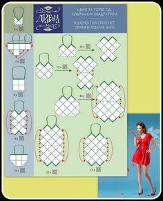 Trois, cinq, huit jusqu'à vingt-quatre carrés pour réaliser des sacs tous différent de forme. A mettre cette fiche sous la main impérativement !!! Voici toutes les astuces pour monter un sac avec différent nombre de carré....