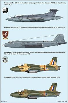 Military Jets, Military Aircraft, Blackburn Buccaneer, South African Air Force, Royal Australian Navy, War Thunder, Defence Force, Tactical Survival, Military Equipment