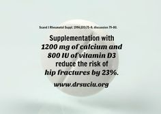 Supplementation with vitamin and calcium reduces the risk of hip fractures by and other non-vertebral fractures among elderly women. Hip Fracture, Vitamin D