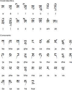 Tibetan consonants for writing Sanskrit words