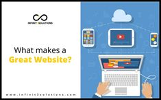 Wanna know how your website can bring positive results to your business? Here are the characteristics of a great website? Business Website, How To Plan, How To Make, Web Design, Bring It On, Positivity, Design Web, Website Designs, Site Design