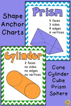 Shape Anchor Charts