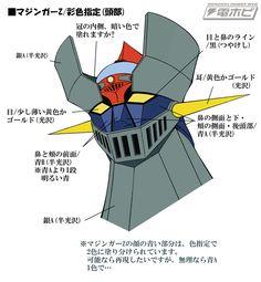 超合金魂20周年を記念して製作されている『超合金魂GX-70マジンガーZ』開発秘話第3回!!