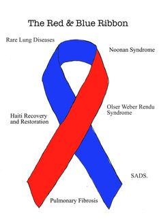 1000 images about wear your ribbon with pride on