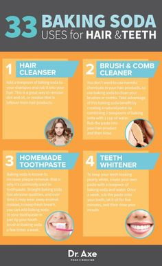 Baking Soda Uses for Hair & Teeth list infographic